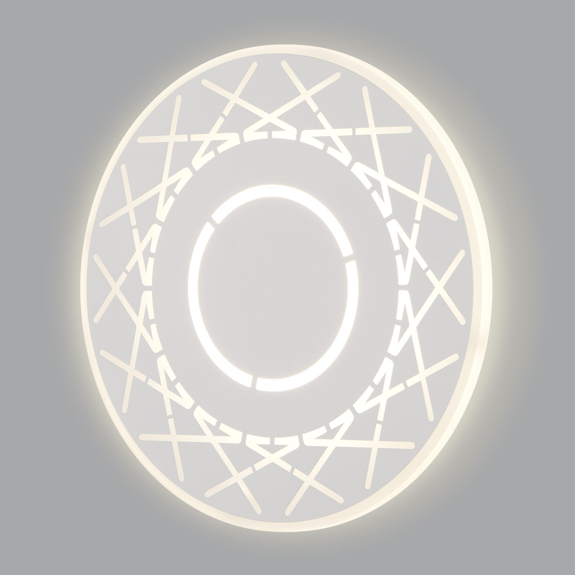 Интерьерная подсветка